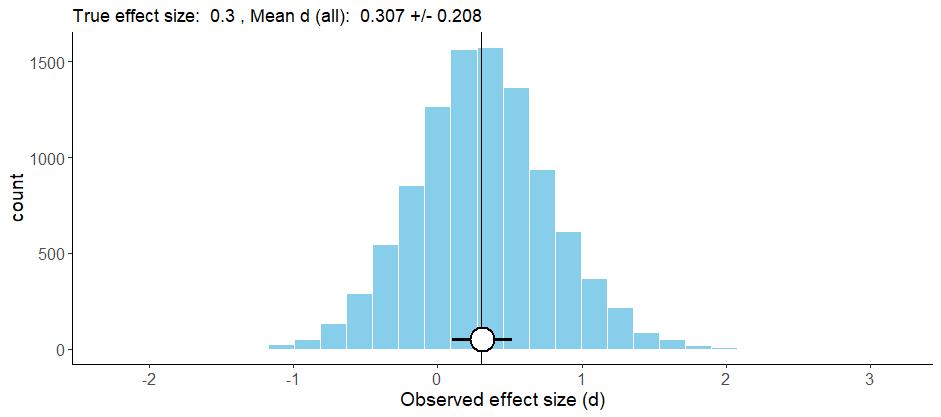plot02_dplot