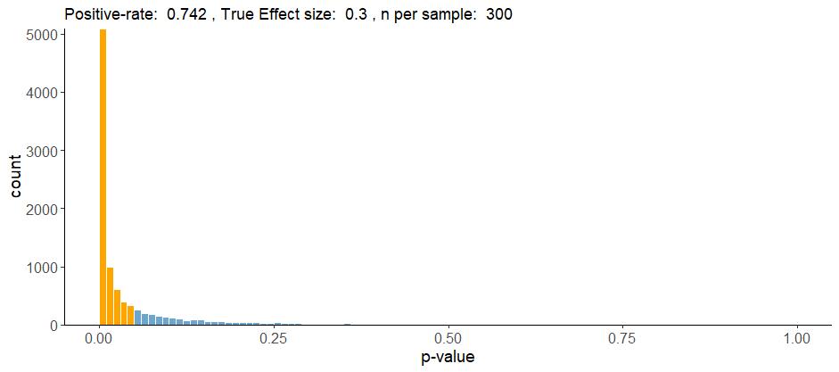 plot04_pcurva